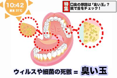 口臭対策にガムやミントは絶対NG!1日10秒で簡単に口臭を消す ...